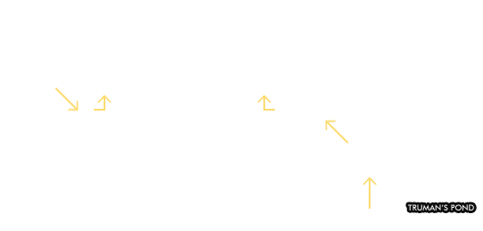 zouLIFE map